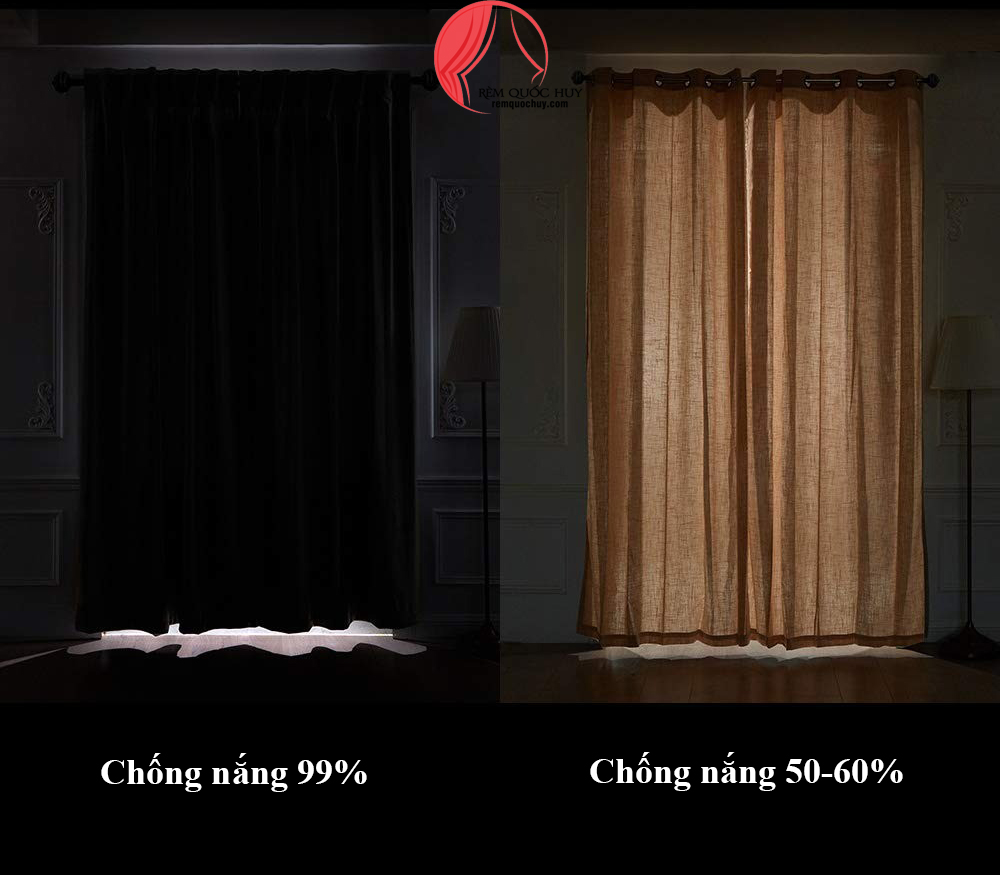 Những điều có thể bạn chưa biết về rèm cửa chống nắng